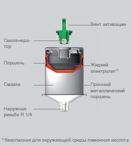 Схема Perma classic