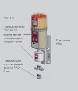 технические сведения PERMA PRO MP-2