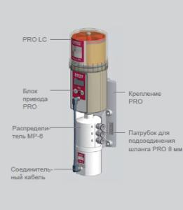 технические характертистики PERMA PRO MP-6